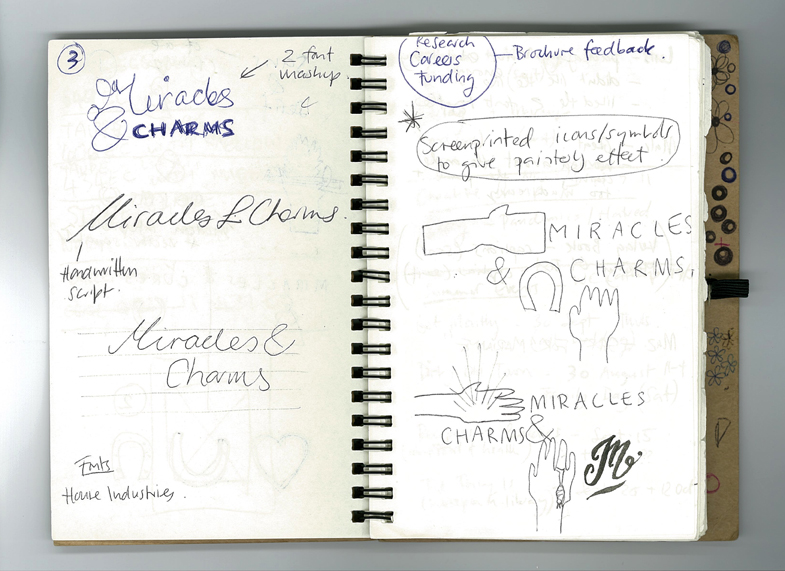 Two pages of my sketchbook showing symbols and typography